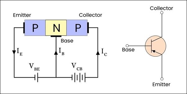 Transistors क्या है कैसे काम करता है